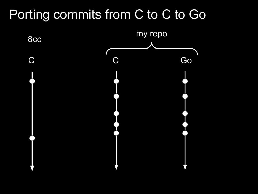 Porting commits from C to C to Go C C 8cc my re...