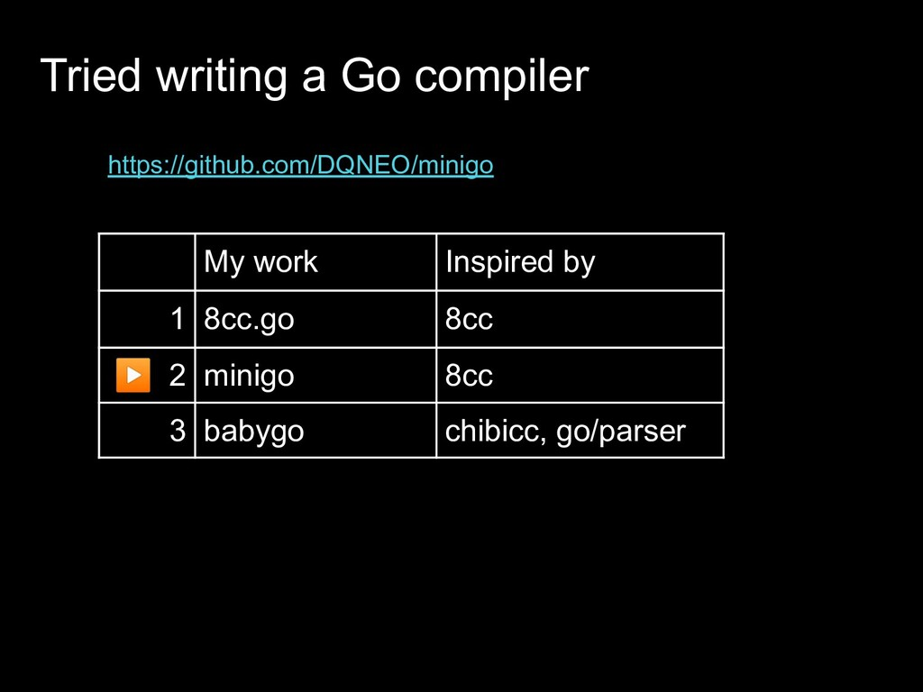My work Inspired by 1 8cc.go 8cc ▶ 2 minigo 8cc...
