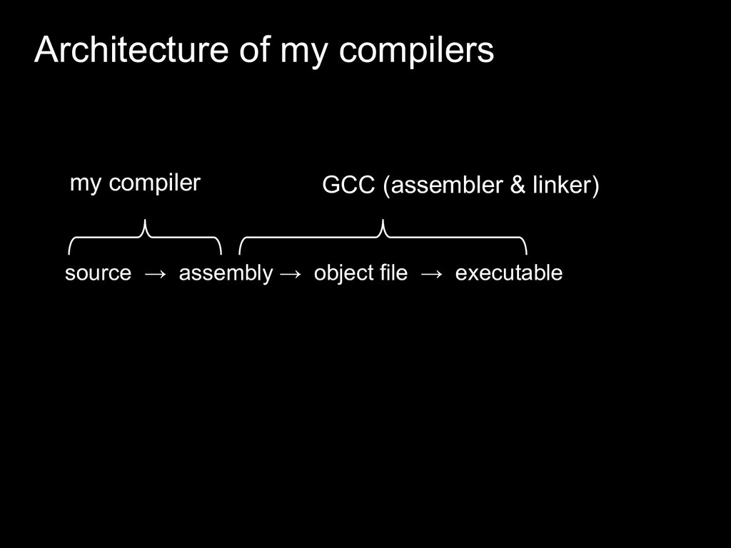 Architecture of my compilers my compiler source...