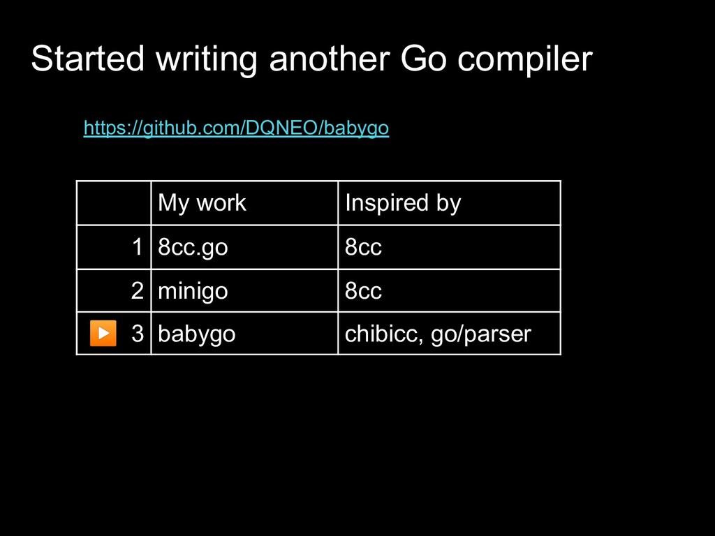 My work Inspired by 1 8cc.go 8cc 2 minigo 8cc ▶...