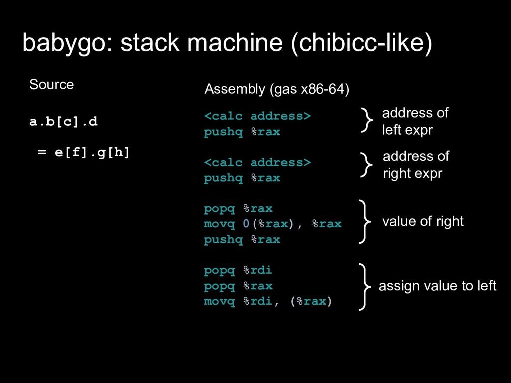 Source <calc address> pushq %rax <calc address>...