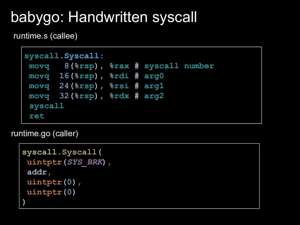 babygo: Handwritten syscall syscall.Syscall: mo...