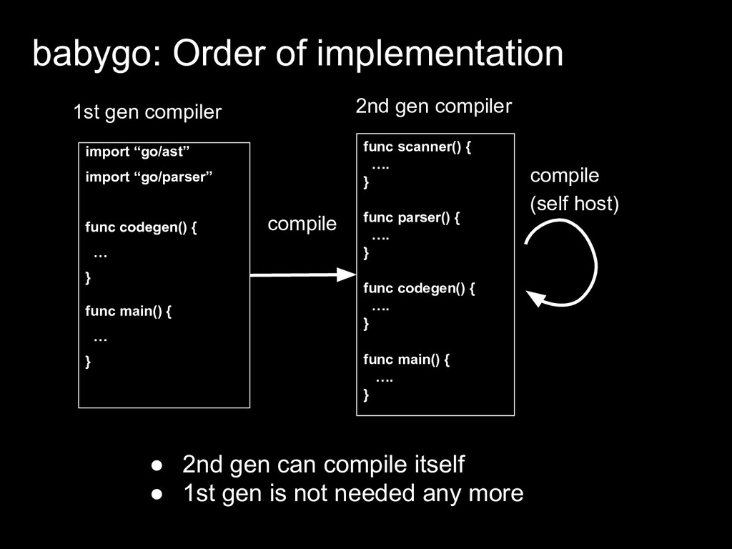 ● 2nd gen can compile itself ● 1st gen is not n...