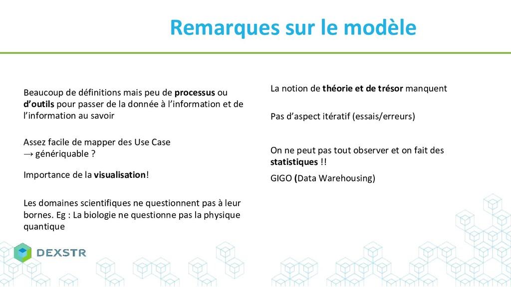 Remarques sur le modèle Les domaines scientifiq...