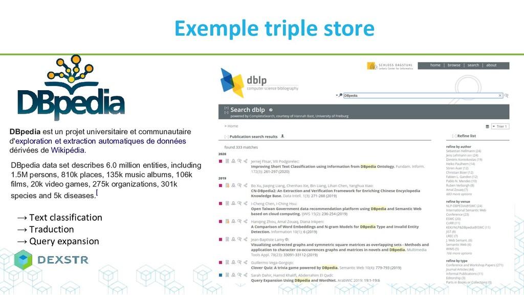 Exemple triple store DBpedia est un projet univ...