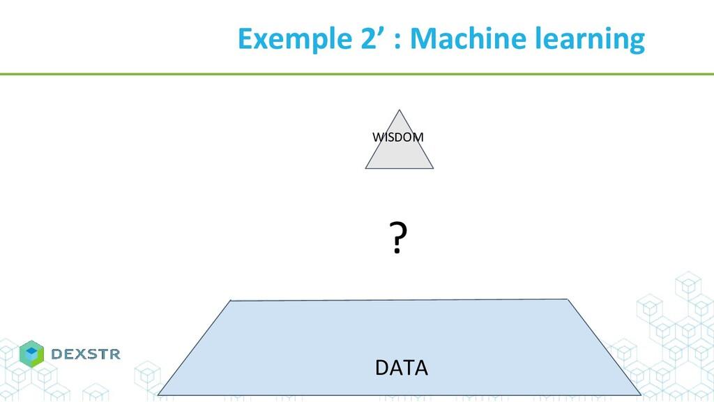 Exemple 2' : Machine learning DATA WISDOM ?