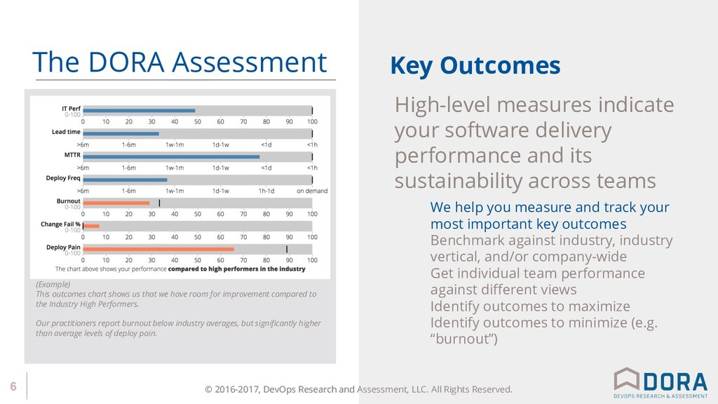 © 2016-2017, DevOps Research and Assessment, LL...