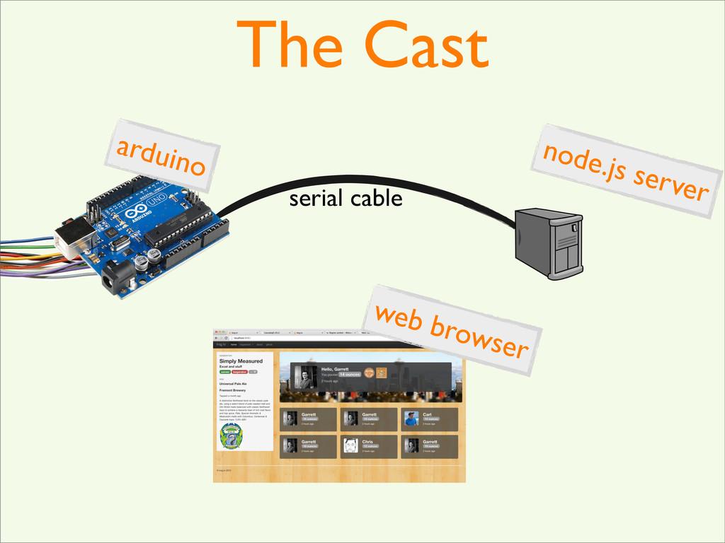 The Cast arduino node.js server web browser ser...