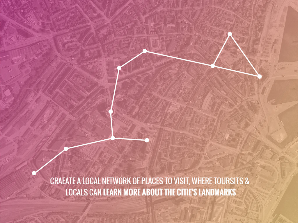 CRAEATE A LOCAL NETWORK OF PLACES TO VISIT, WHE...