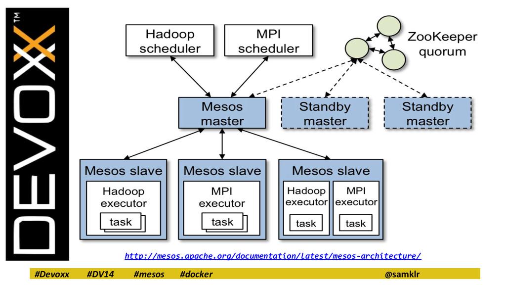 #Devoxx #DV14 #mesos #docker @samklr http://mes...
