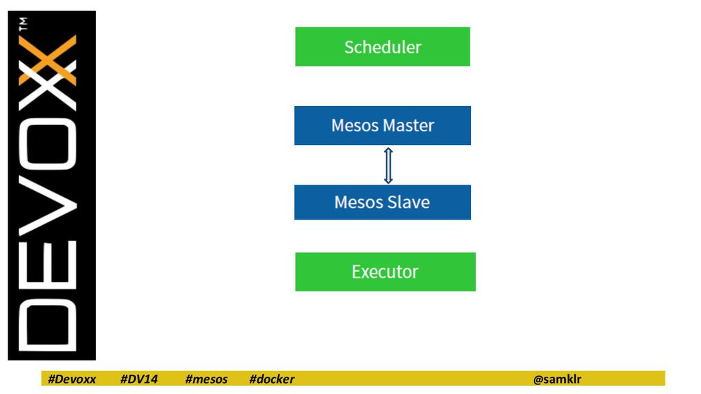 #Devoxx #DV14 #mesos #docker @samklr
