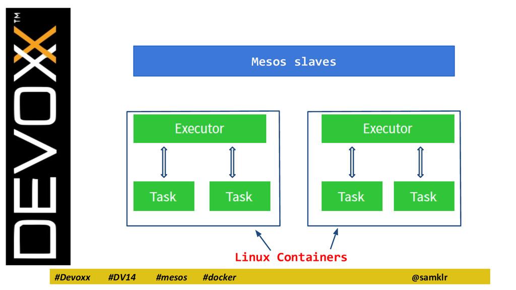 #Devoxx #DV14 #mesos #docker @samklr Mesos slav...