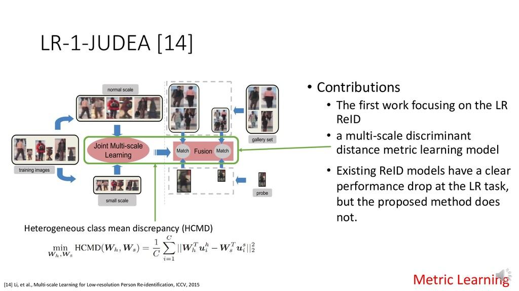 LR-1-JUDEA [14] [14] Li, et al., Multi-scale Le...