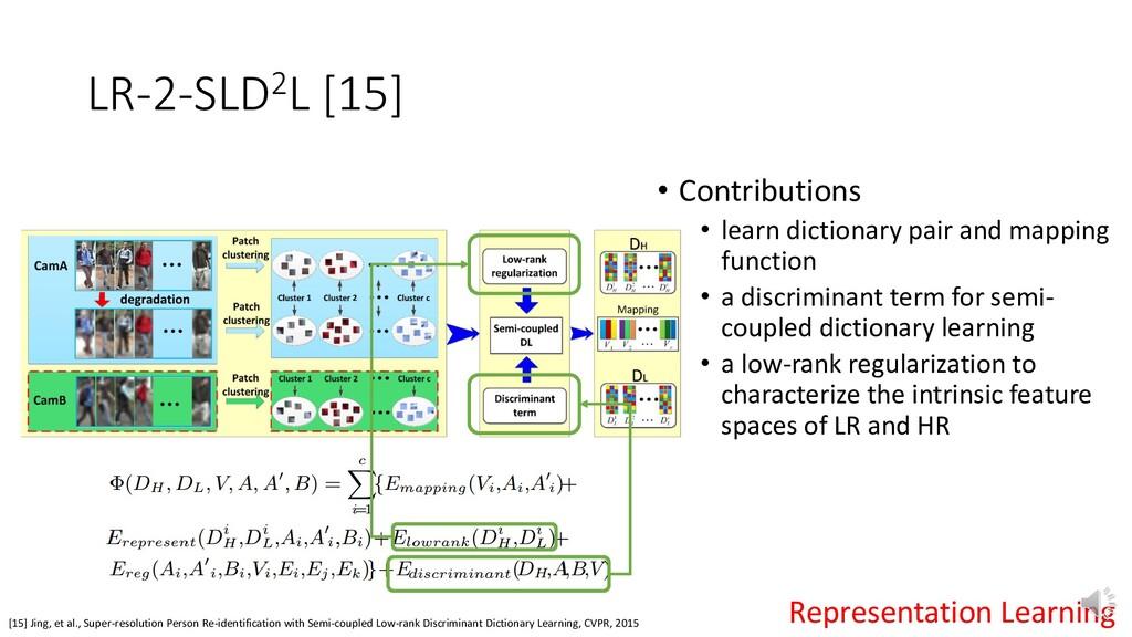LR-2-SLD2L [15] [15] Jing, et al., Super-resolu...