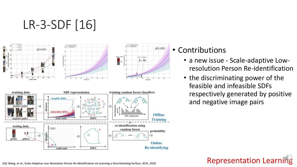 LR-3-SDF [16] [16] Wang, et al., Scale-Adaptive...