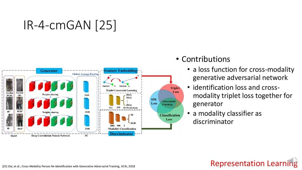 IR-4-cmGAN [25] [25] Dai, et al., Cross-Modalit...