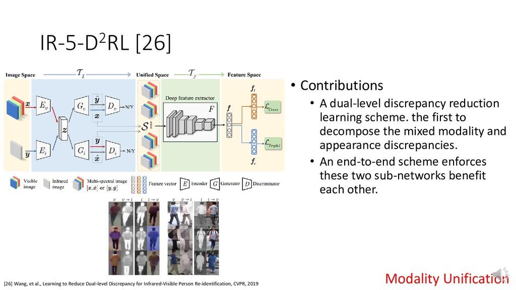IR-5-D2RL [26] [26] Wang, et al., Learning to R...