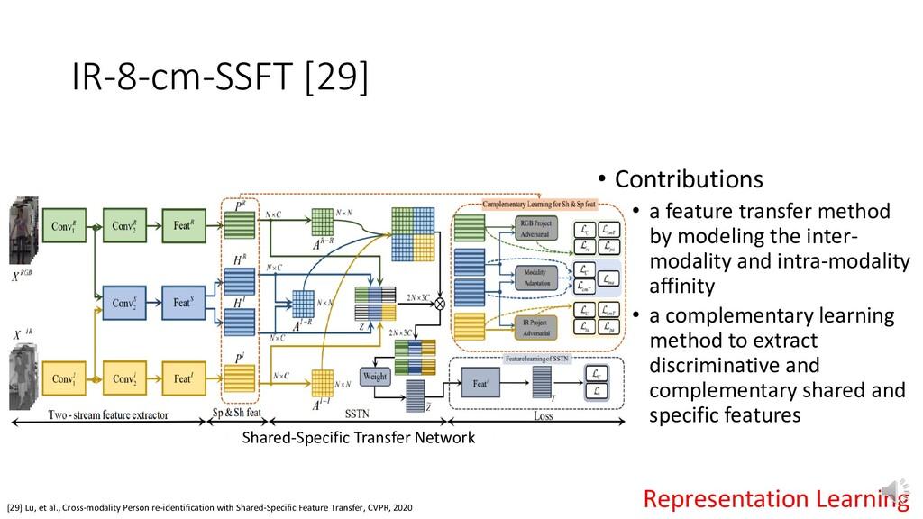 IR-8-cm-SSFT [29] [29] Lu, et al., Cross-modali...
