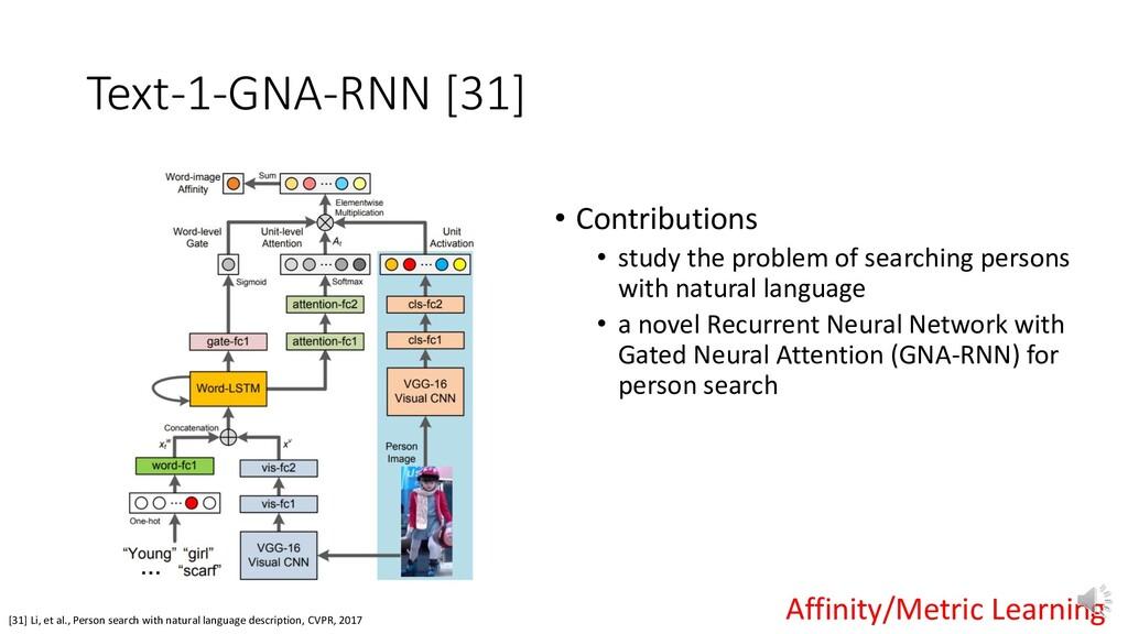 [31] Li, et al., Person search with natural lan...
