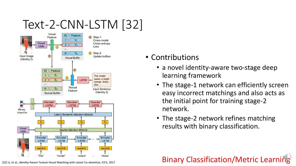 [32] Li, et al., Identity-Aware Textual-Visual ...
