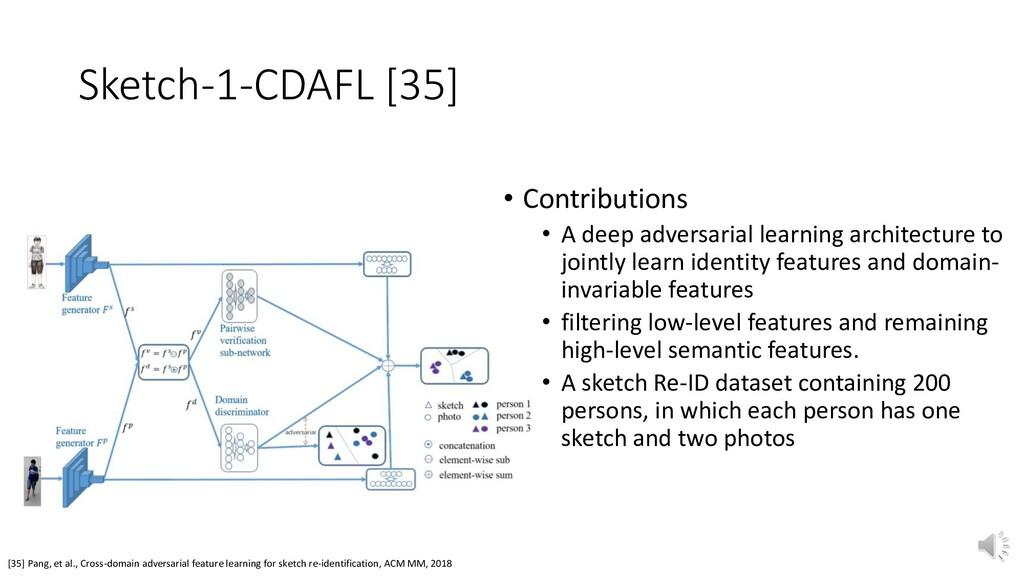 [35] Pang, et al., Cross-domain adversarial fea...