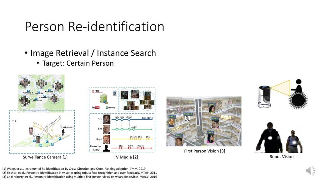 Person Re-identification Dot Jim Brad pub pub s...