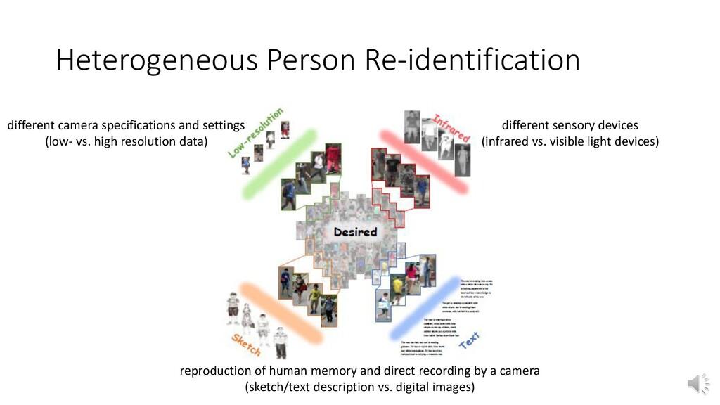 Heterogeneous Person Re-identification differen...