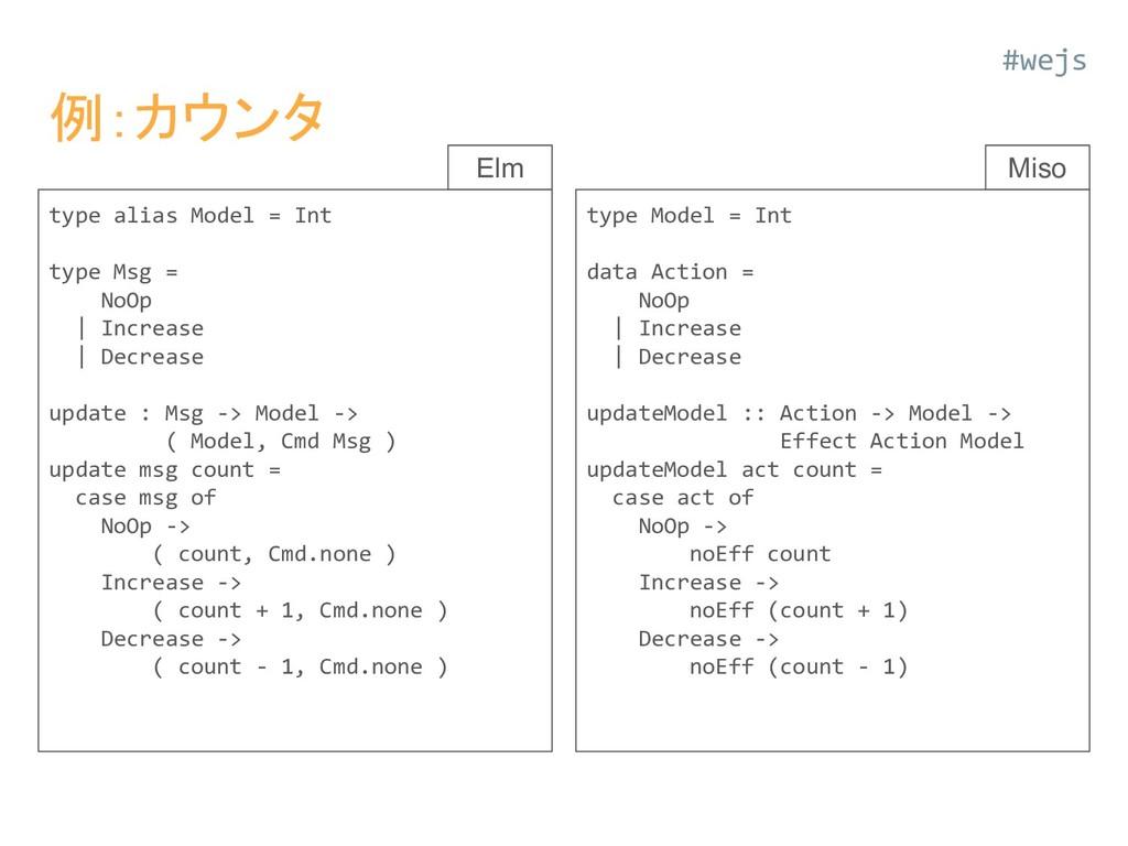 例:カウンタ type alias Model = Int type Msg = NoOp |...