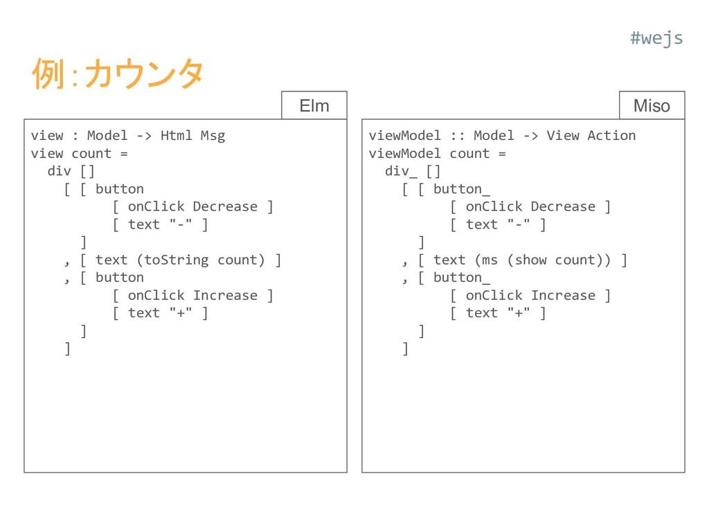例:カウンタ view : Model -> Html Msg view count = di...