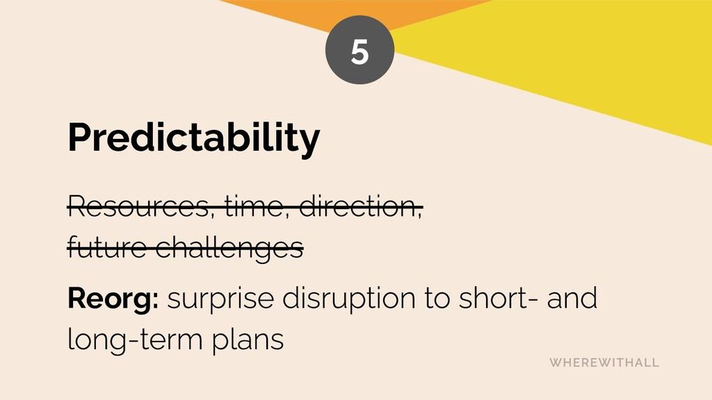 Predictability Reorg: 5