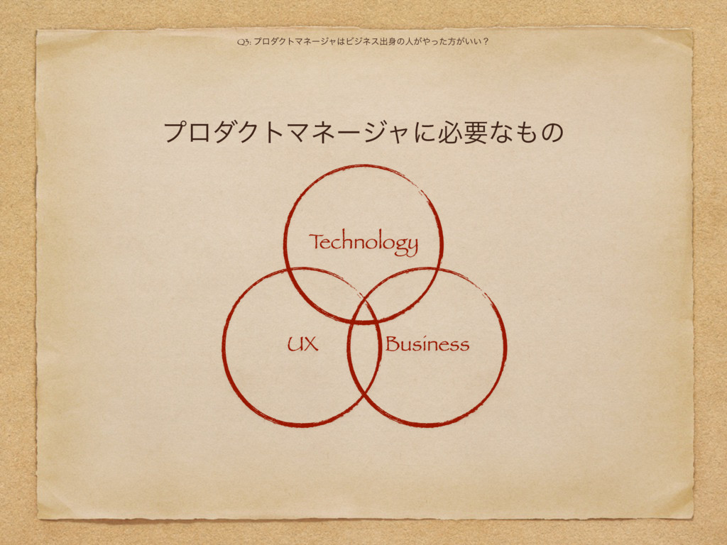 T echnology UX Business Q3: ϓϩμΫτϚωʔδϟ͸Ϗδωεग़਎ͷਓ...