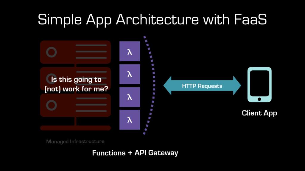 λ HTTP Requests Client App Simple App Architect...