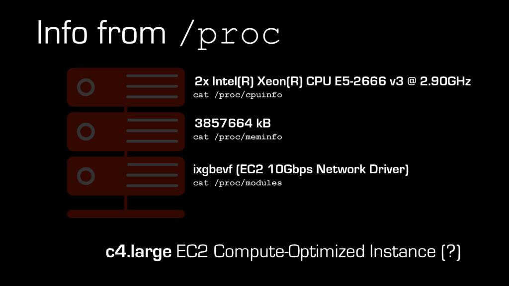 Info from /proc 2x Intel(R) Xeon(R) CPU E5-2666...