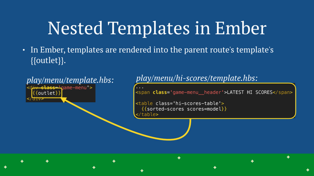 Nested Templates in Ember 12 > > > > > > > > > ...