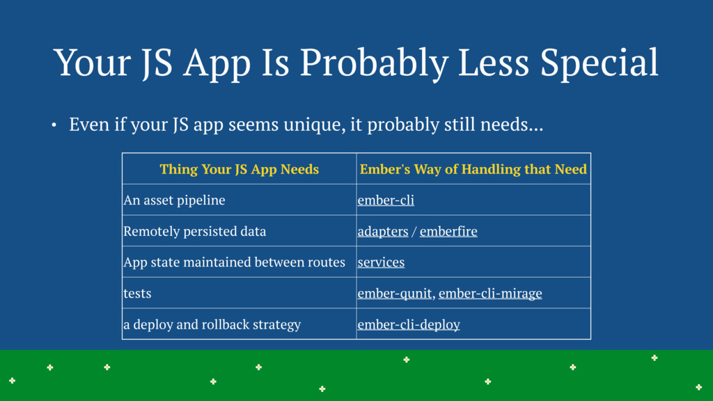 Your JS App Is Probably Less Special 5 > > > > ...