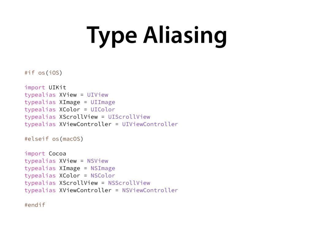 Type Aliasing JGPT J04  JNQPSU6*,JU UZQFBM...