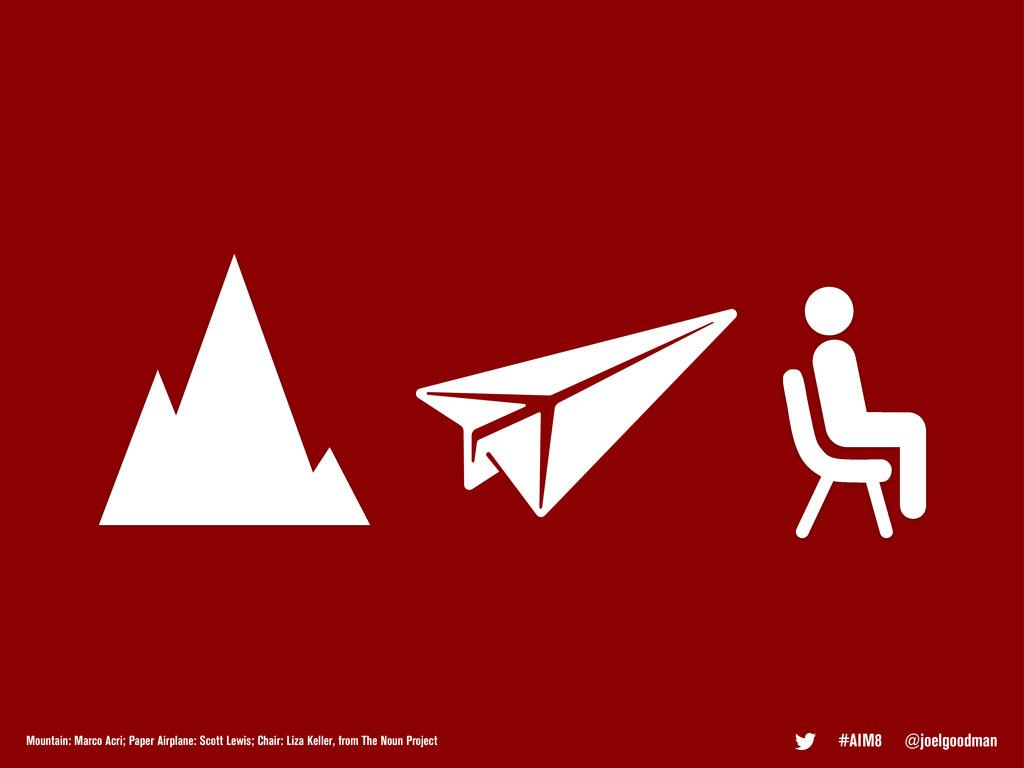 #AIM8 @joelgoodman Mountain: Marco Acri; Paper ...