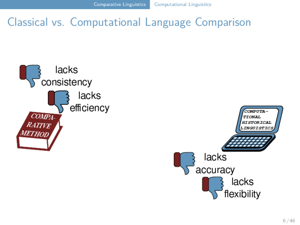 Comparative Linguistics Computational Linguisti...