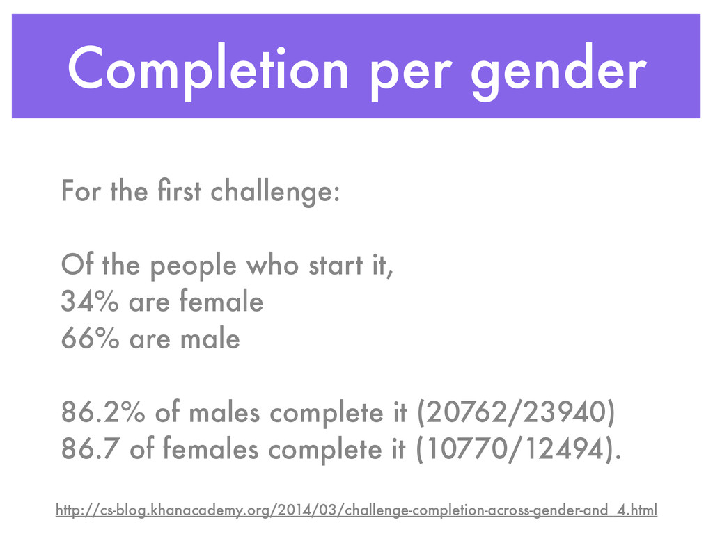 Completion per gender For the first challenge: !...