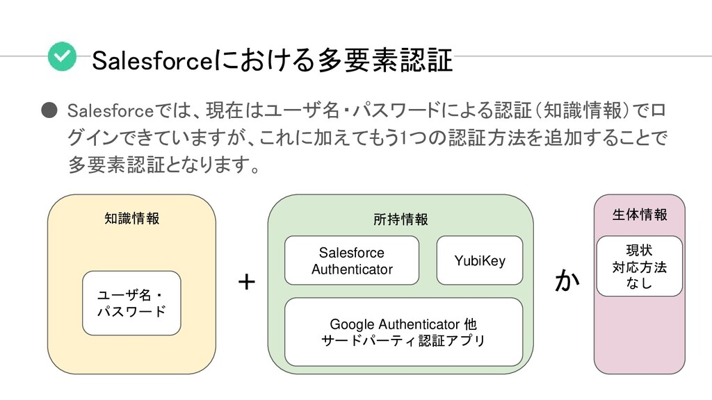 Salesforceにおける多要素認証 ● Salesforceでは、現在はユーザ名・パスワー...