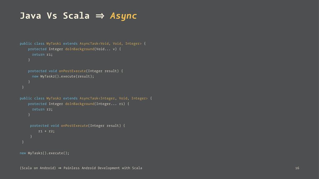 Java Vs Scala 㱺 Async public class MyTask1 exte...