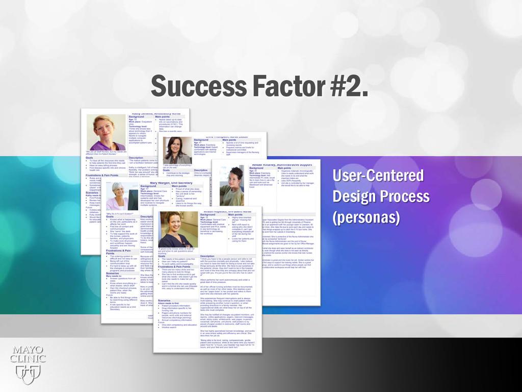 7 Success Factor #2. User-Centered Design Proce...
