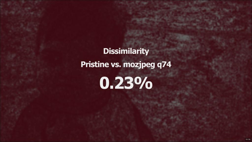 Dissimilarity Pristine vs. mozjpeg q74 0.23% 13...