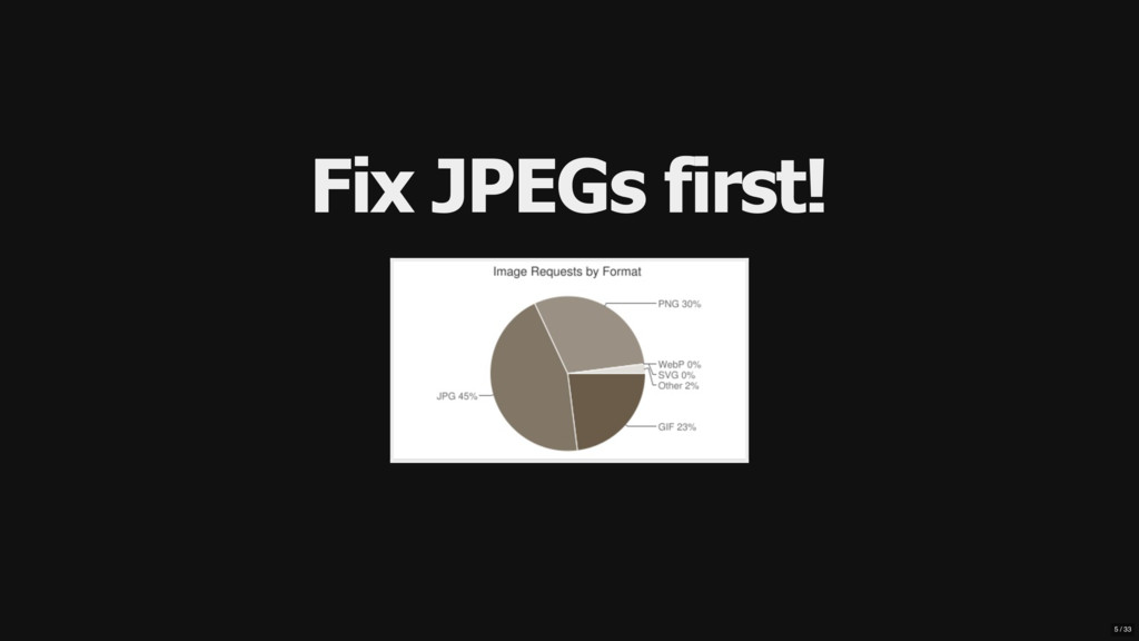 Fix JPEGs first! 5 / 33
