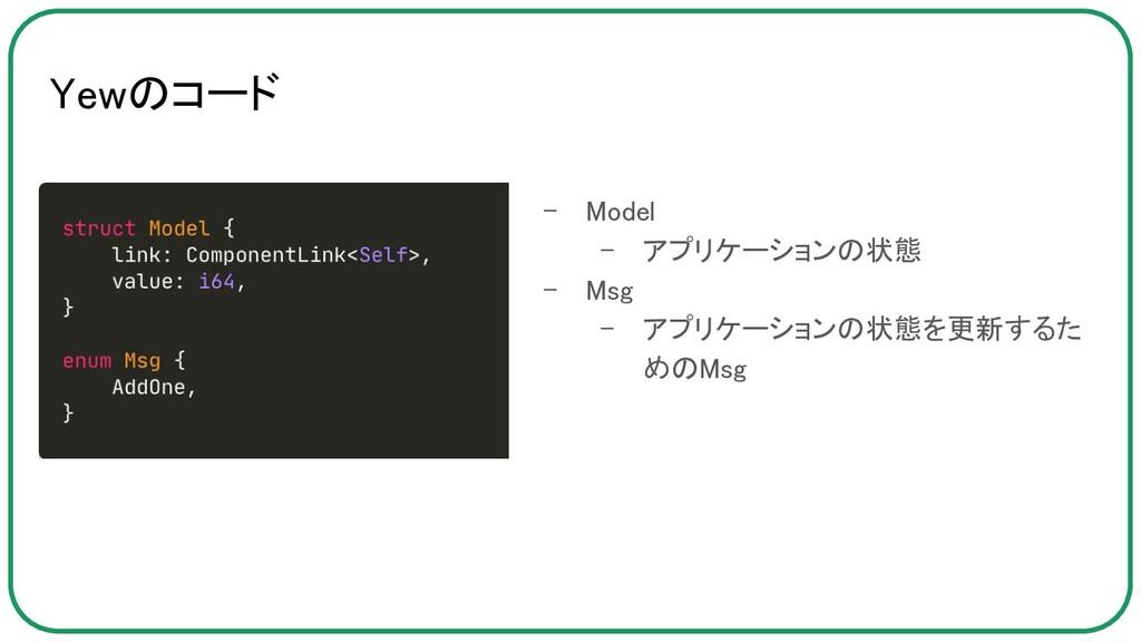 Yewのコード - Model - アプリケーションの状態 - Msg - アプリケー...
