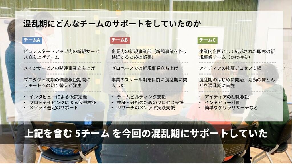 チームA ピュアスタートアップ内の新規サービ ス⽴ち上げチーム メインサービスの関連事業⽴ち上...