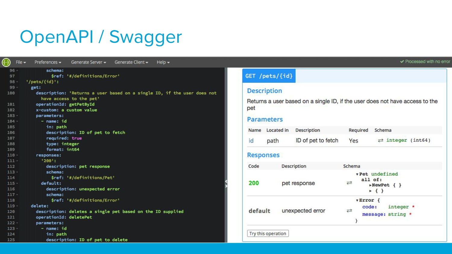 OpenAPI / Swagger