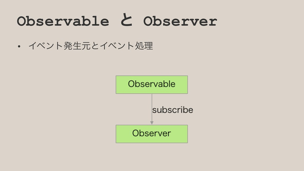 Observable ͱ Observer • ΠϕϯτൃੜݩͱΠϕϯτॲཧ