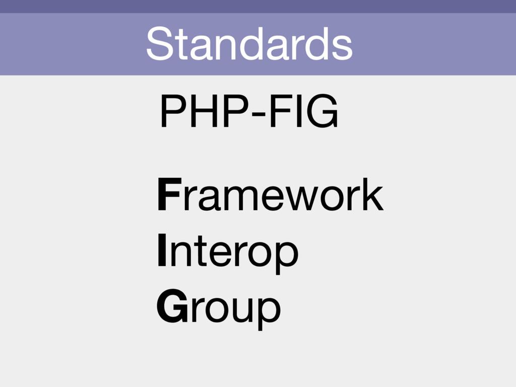Standards PHP-FIG Framework  Interop  Group