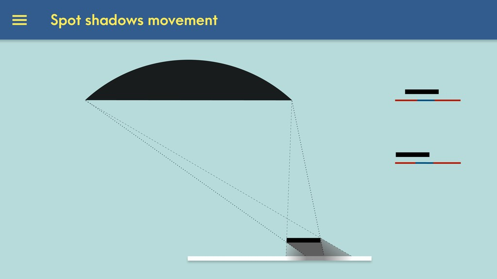 Spot shadows movement